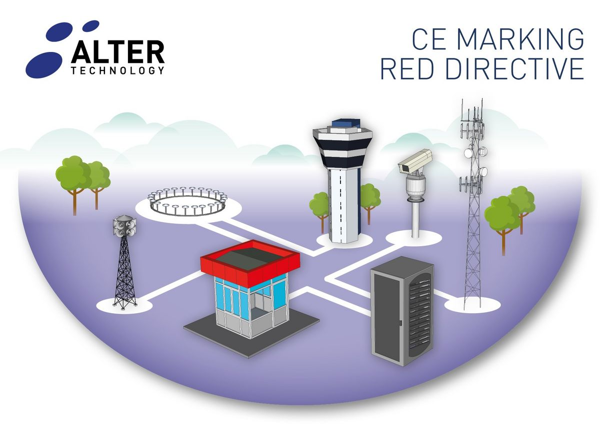 CE Marking of RED